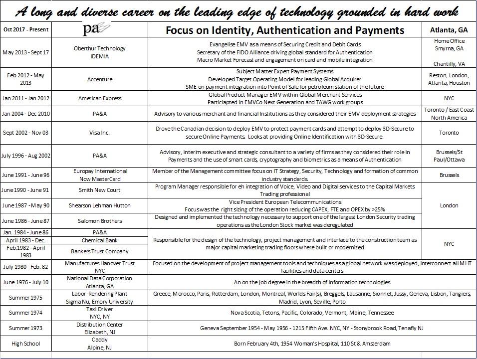 andreae.com/resume/timeline.jpg